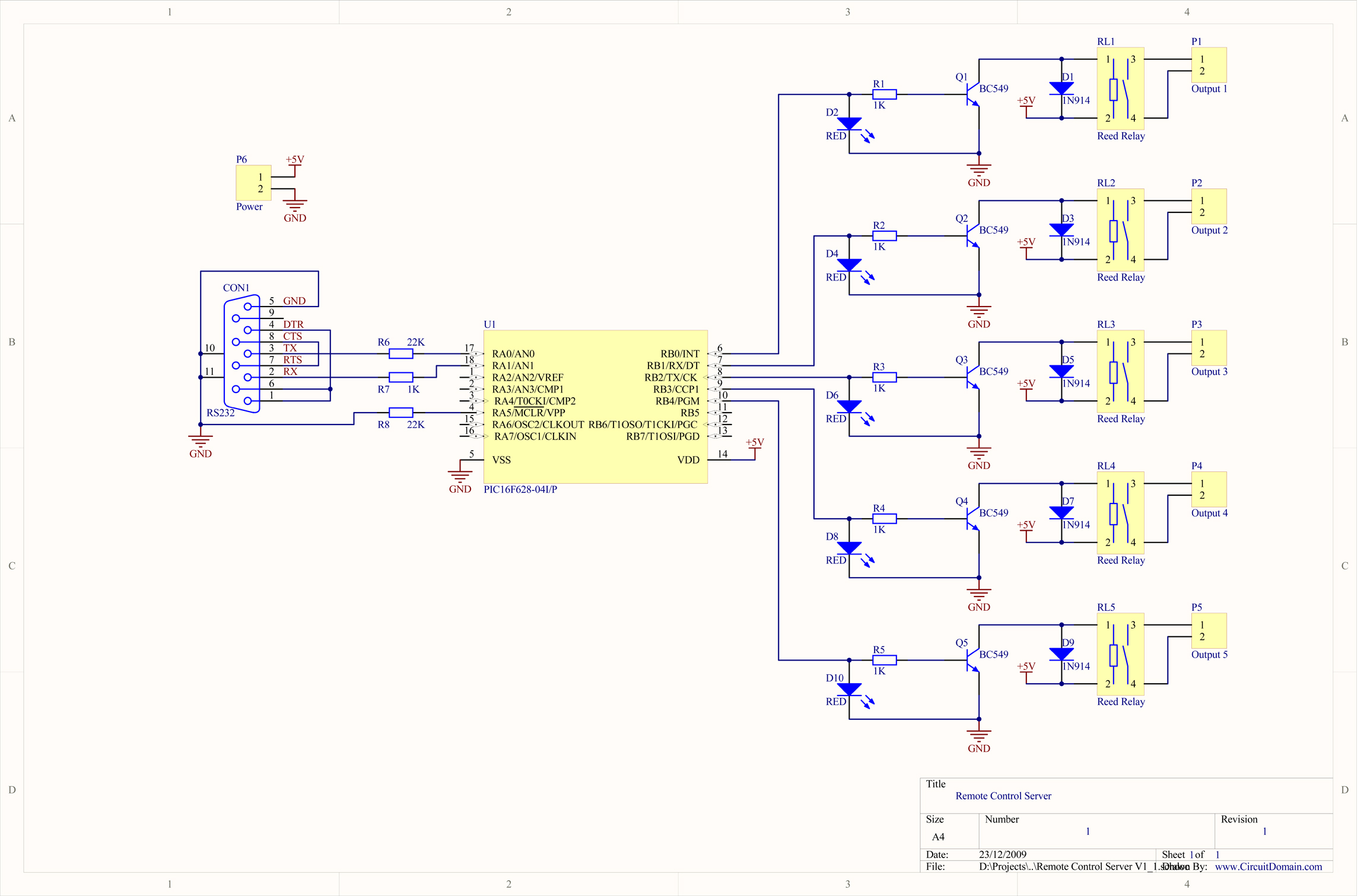 Project Server Wiring Diagram - WIRE Center •